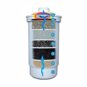 Náhradný filter pre ionizátor vody ALKASTREAM AOK-909
